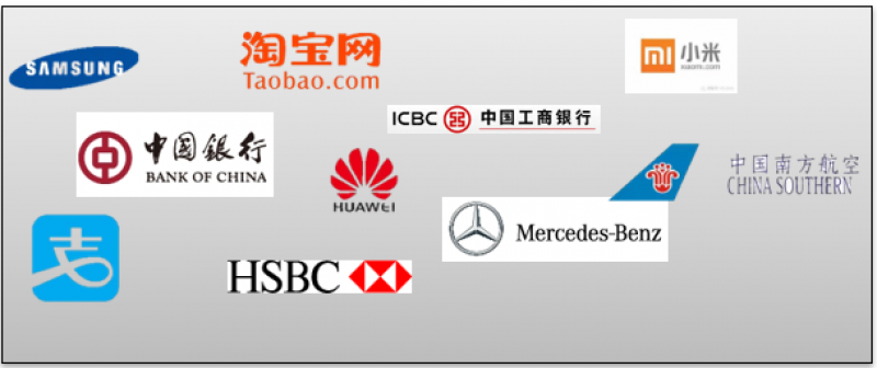 Internship & Career Students have lots of opportunities to work in big companies and organizations in China.